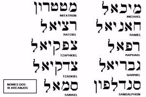 Invocação Cabalística de Salomão